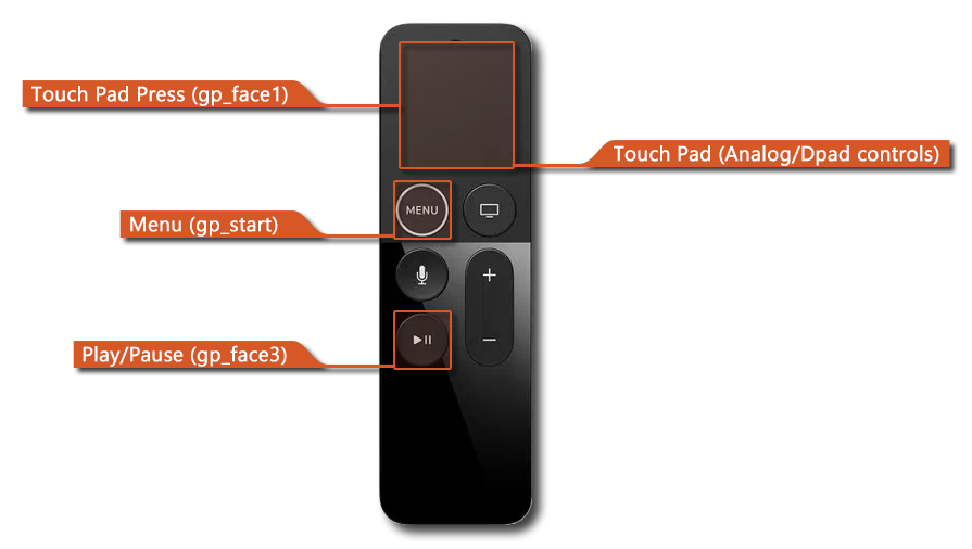 tvOS_Remote_Gamepad.png