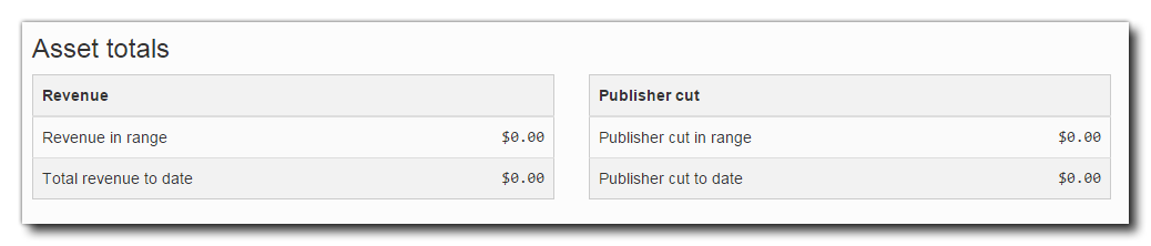Publisher_AssetTotals.png